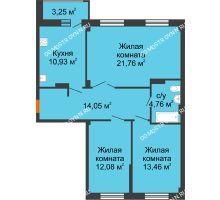 3 комнатная квартира 78,67 м² - ЖК Семейный