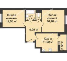 2 комнатная квартира 56,5 м² в ЖК Французский квартал, дом Корпус 6-11