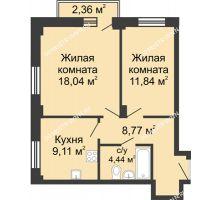 2 комнатная квартира 52,9 м² - ЖК Каскад на Волжской
